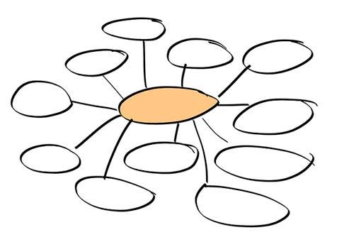 errores-comunes-hacer-wireframes-no-considerar-estructura-sitio-web