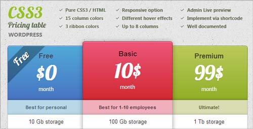 Plugin WordPress para incorporar tablas de precio CSS3 Pricing Table
