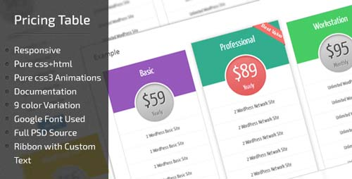 Plugin WordPress para incorporar tablas de precio Pricing Table