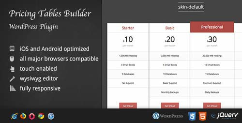 Plugin WordPress para incorporar tablas de precio Princing Tables Builder