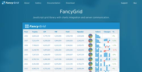 plugins-jquery-modificar-crear-tablas-html-fancygrid