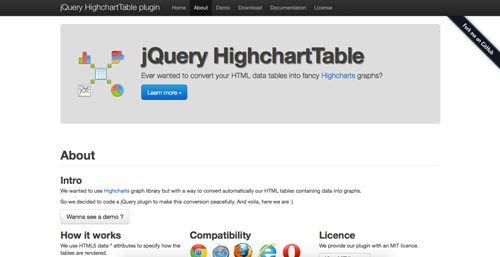 plugins-jquery-modificar-crear-tablas-html-highcharttable