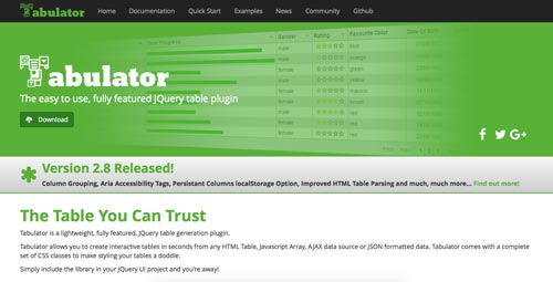 plugins-jquery-modificar-crear-tablas-html-tabulator